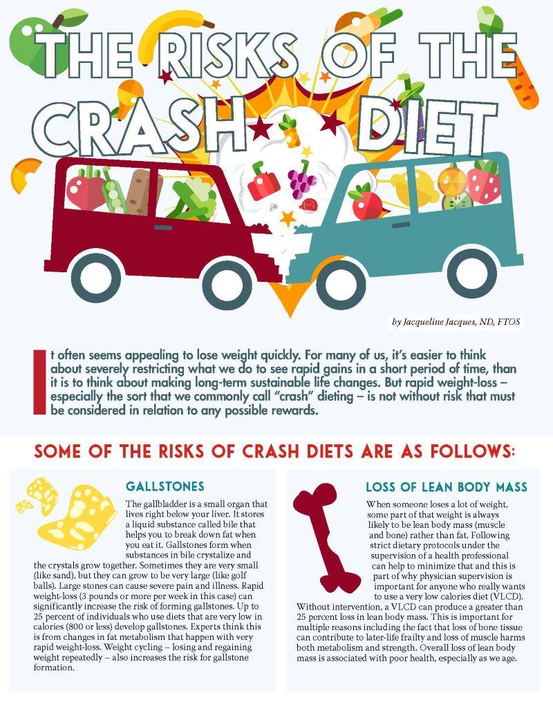 should i crash diet